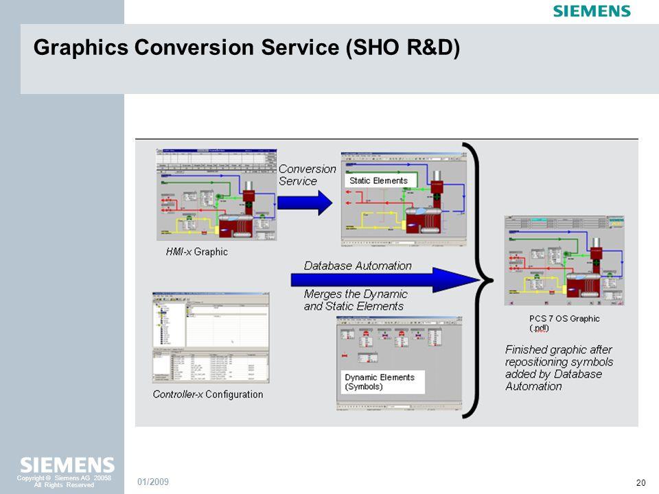 Graphics Conversion Service (SHO R&D)