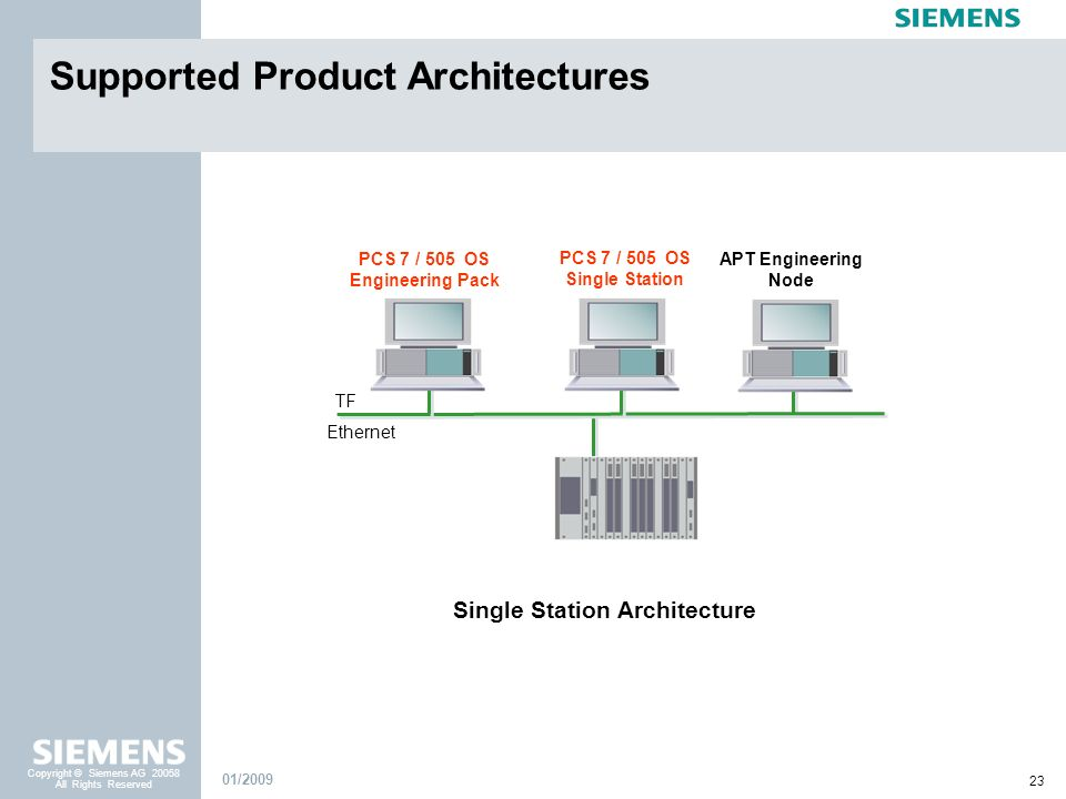 Single Station Architecture