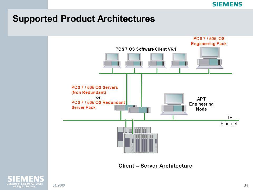 PCS 7 OS Software Client V6.1 Client – Server Architecture