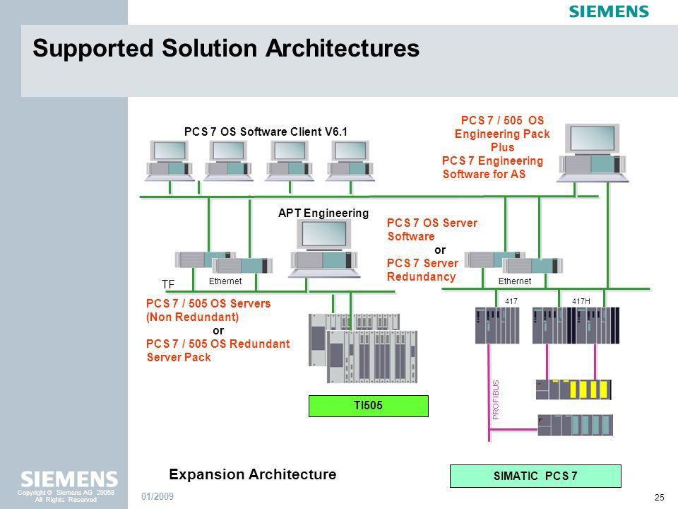 PCS 7 OS Software Client V6.1 Expansion Architecture