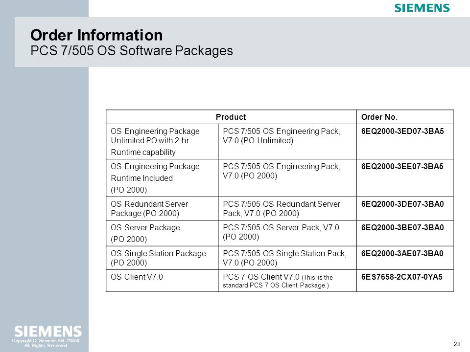 Order Information PCS 7/505 OS Software Packages