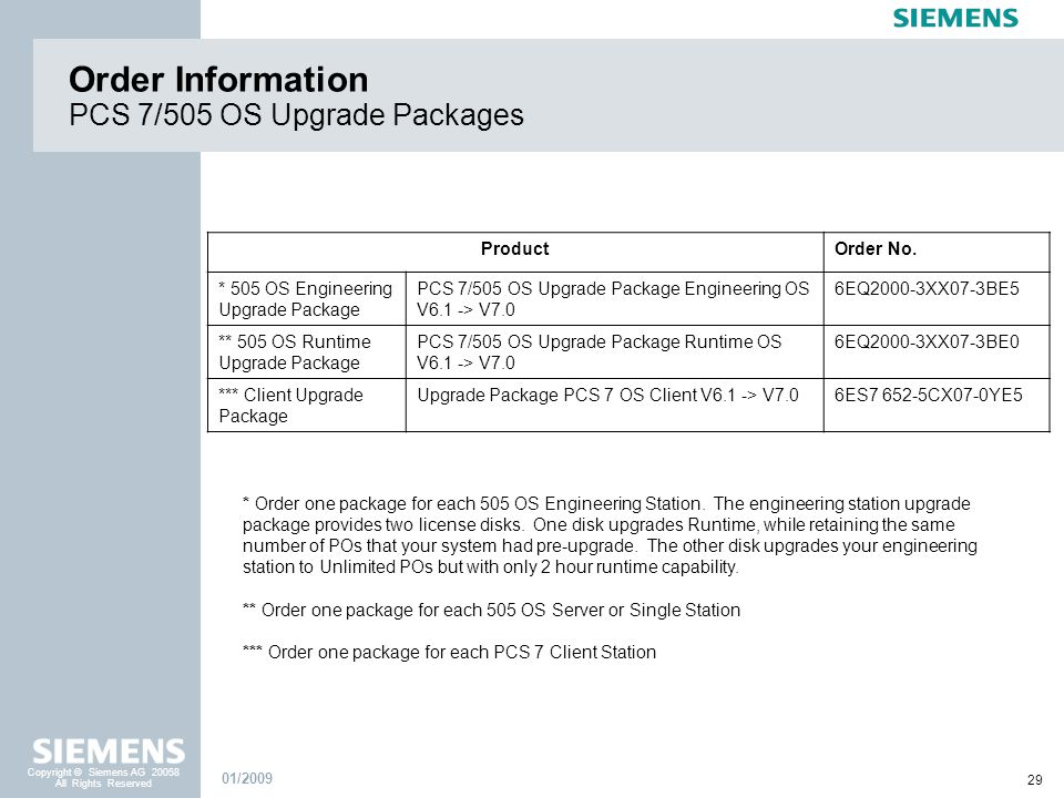 Order Information PCS 7/505 OS Upgrade Packages