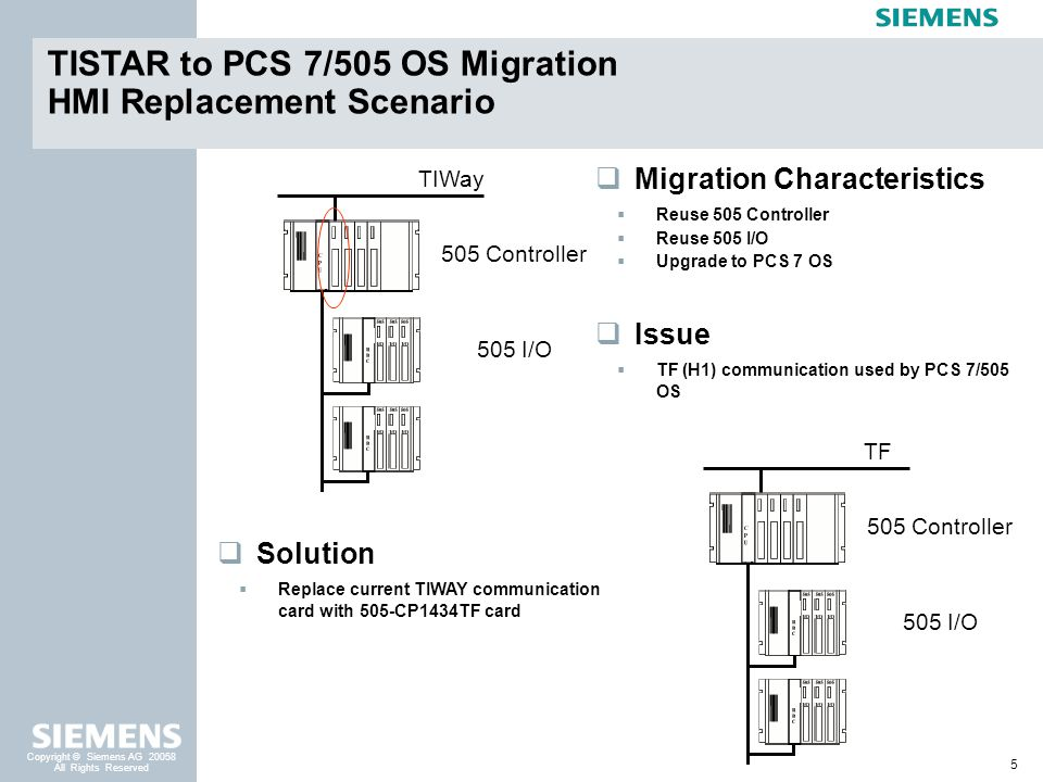 TISTAR to PCS 7/505 OS Migration HMI Replacement Scenario