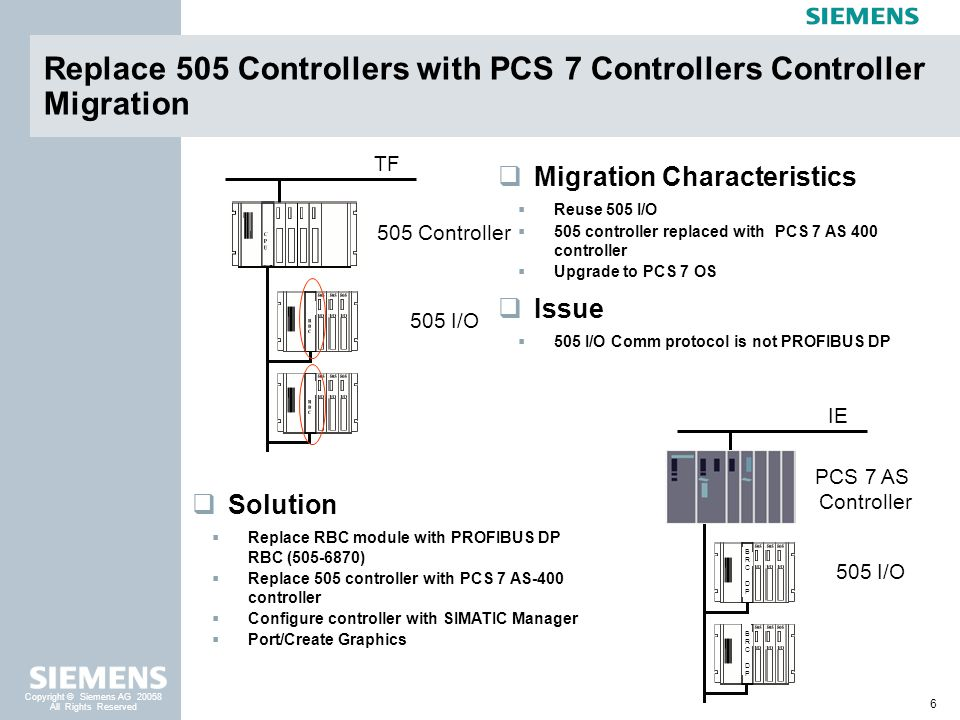 Replace 505 Controllers with PCS 7 Controllers Controller Migration