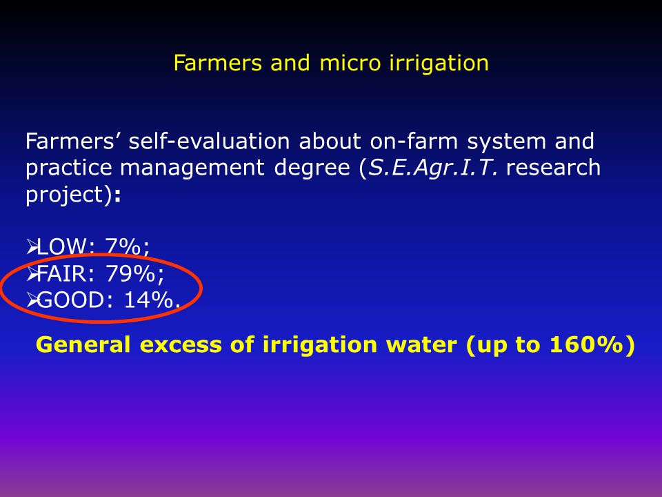 Farmers and micro irrigation