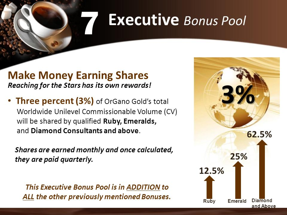 7 3% Executive Bonus Pool Make Money Earning Shares