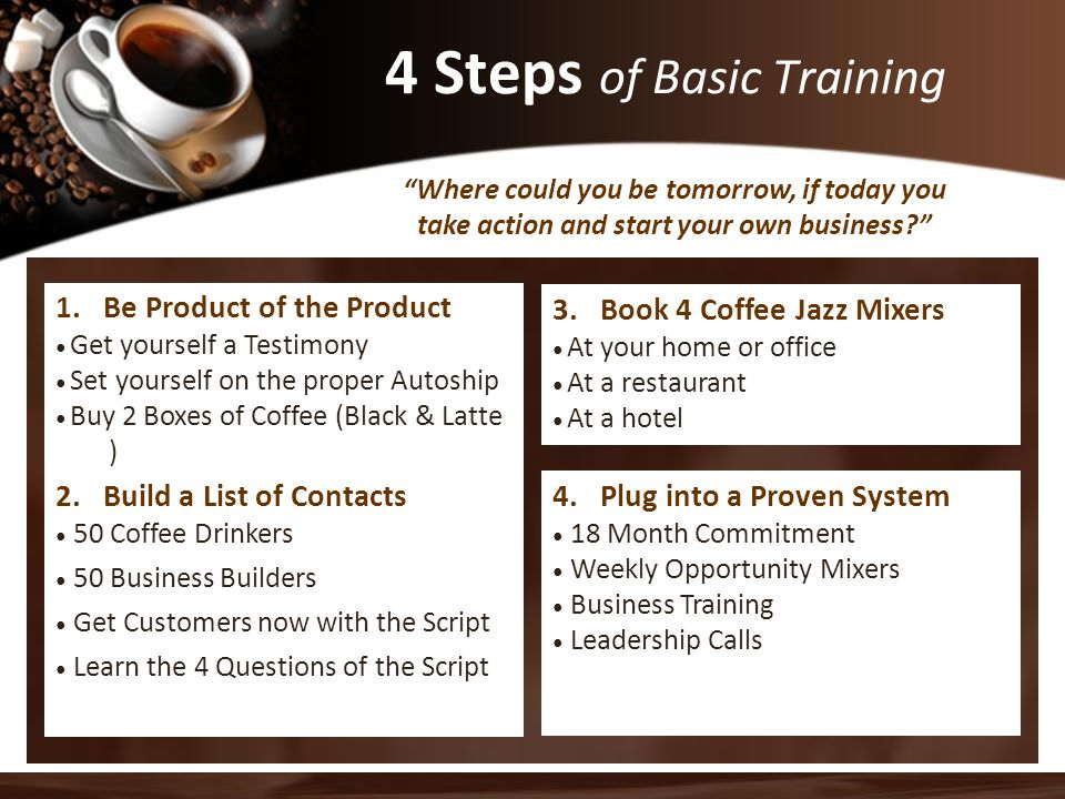 4 Steps of Basic Training