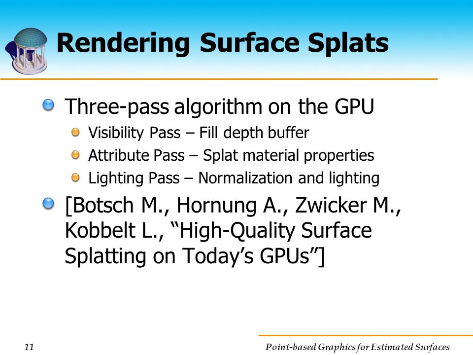 Rendering Surface Splats
