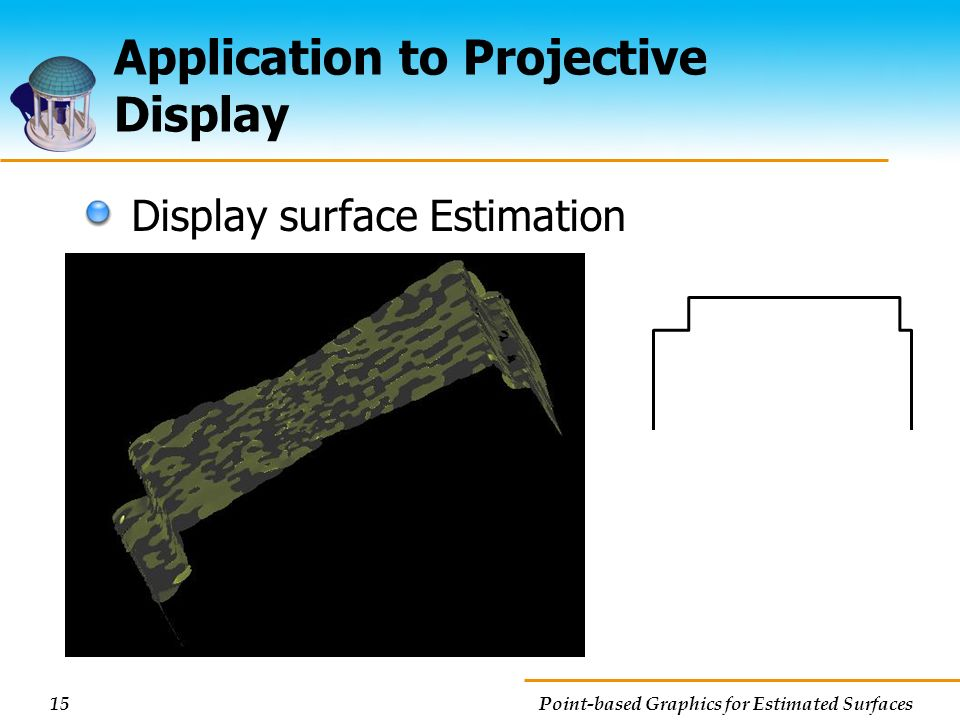 Application to Projective Display