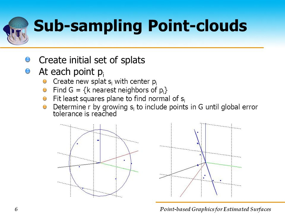 Sub-sampling Point-clouds