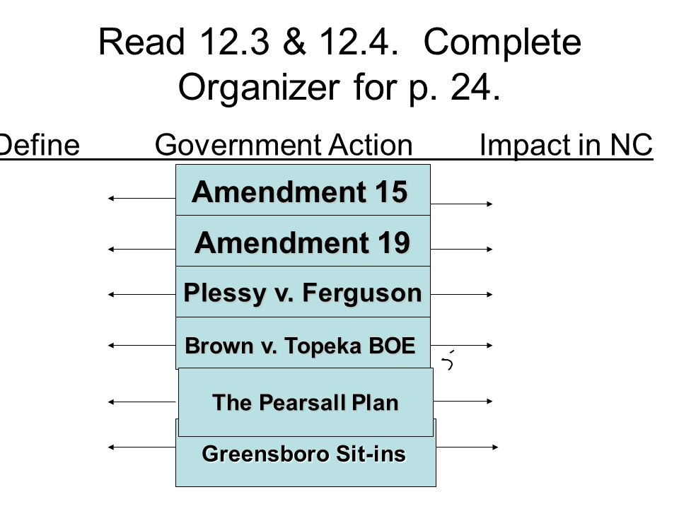 Read 12.3 & 12.4. Complete Organizer for p. 24.