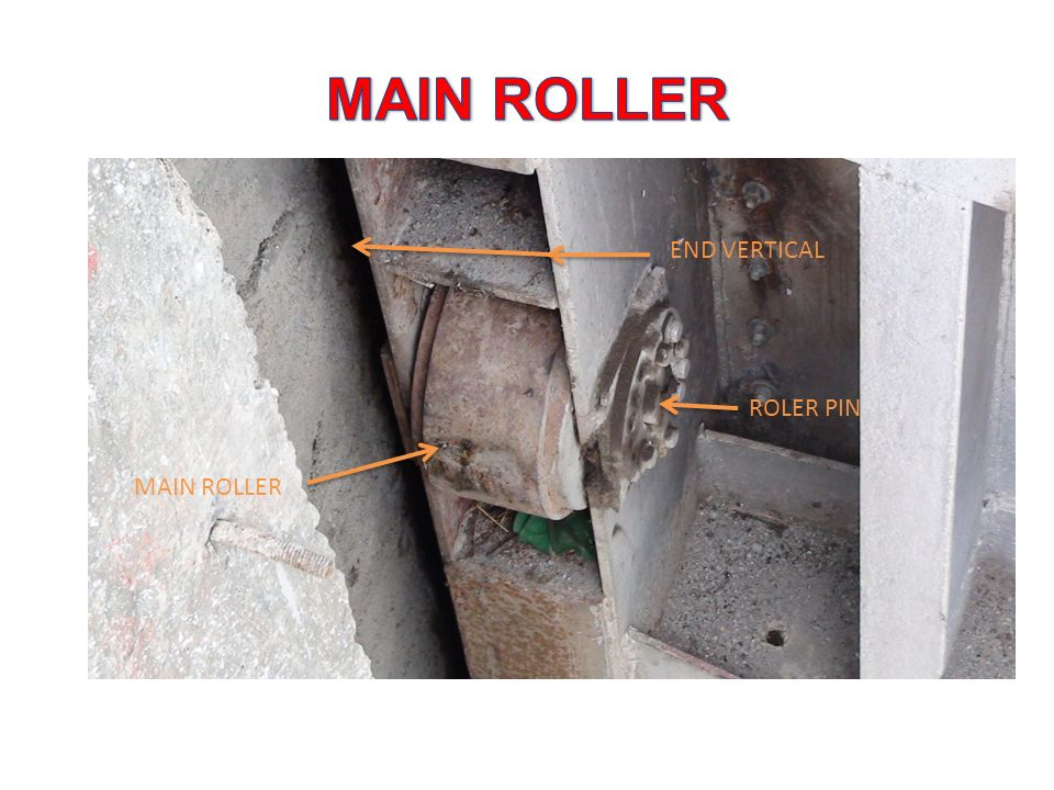 MAIN ROLLER END VERTICAL ROLER PIN MAIN ROLLER