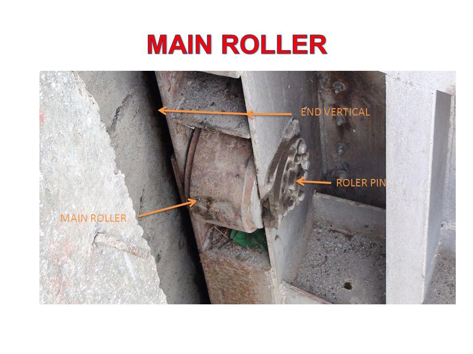 MAIN ROLLER END VERTICAL ROLER PIN MAIN ROLLER