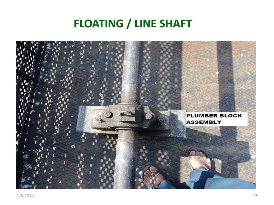 FLOATING / LINE SHAFT 3/25/2017