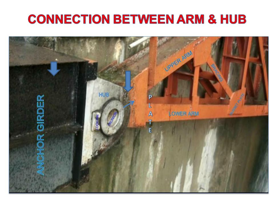 CONNECTION BETWEEN ARM & HUB