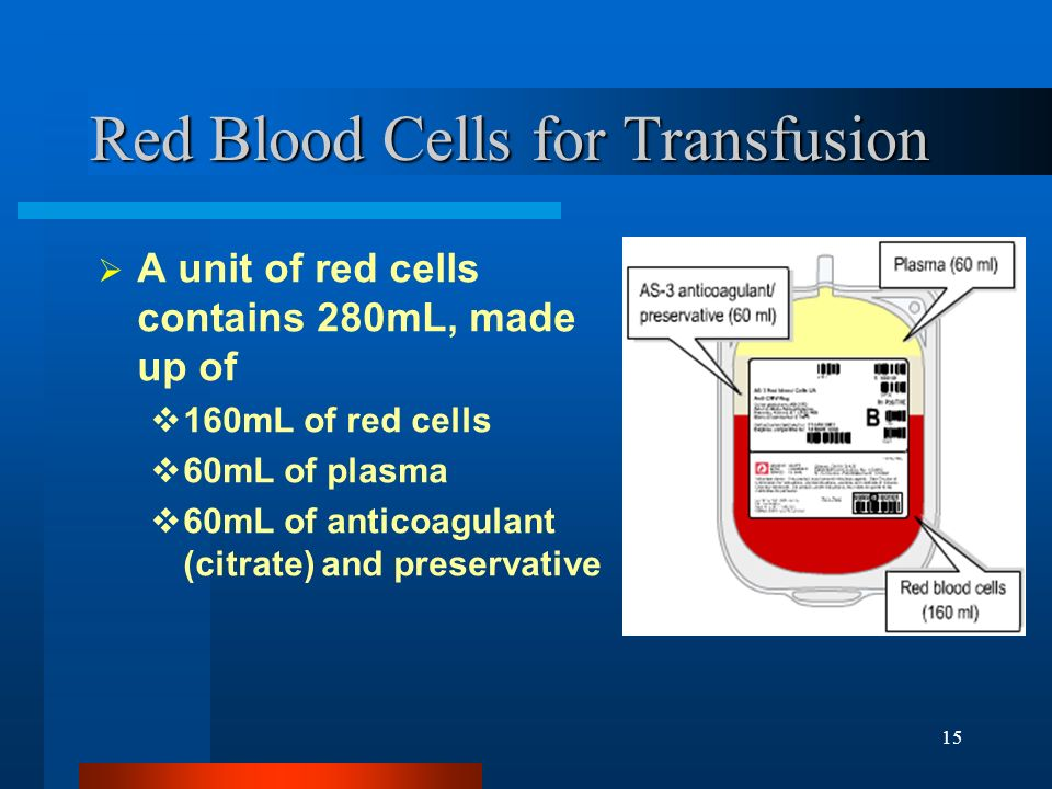 Red Blood Cells for Transfusion