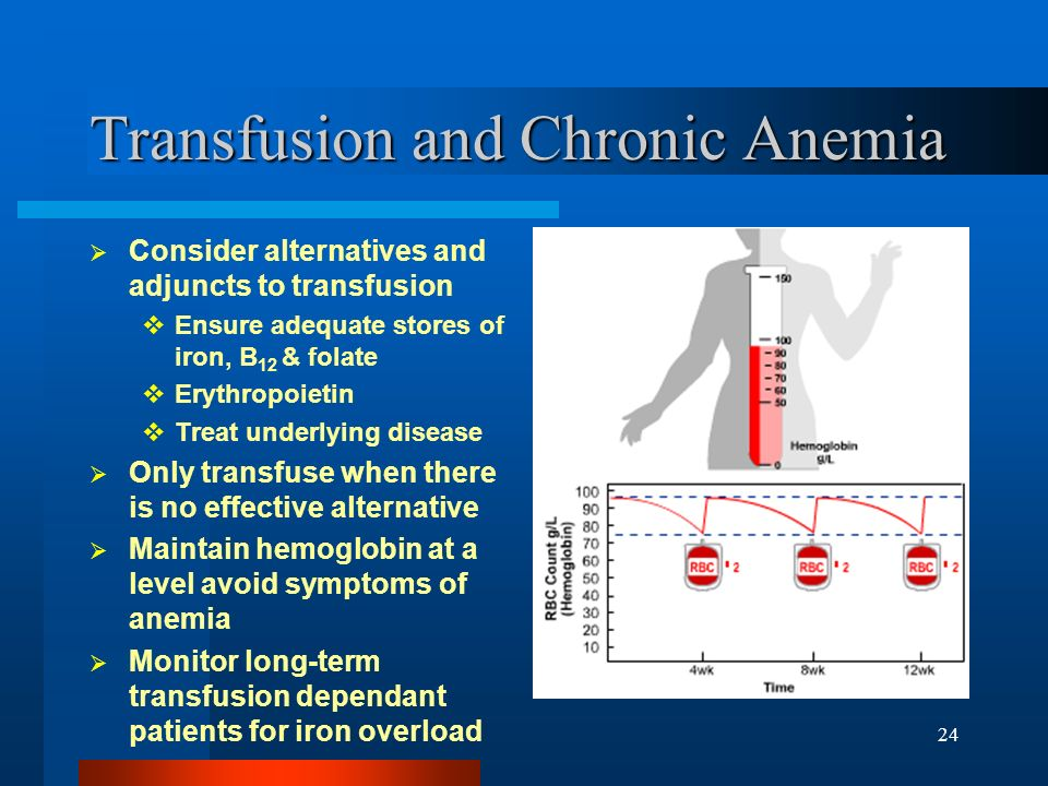 Transfusion and Chronic Anemia