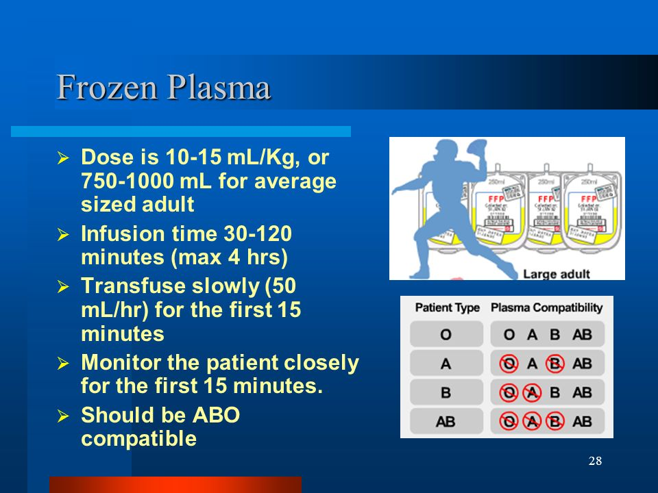 Frozen Plasma Dose is 10-15 mL/Kg, or 750-1000 mL for average sized adult. Infusion time 30-120 minutes (max 4 hrs)
