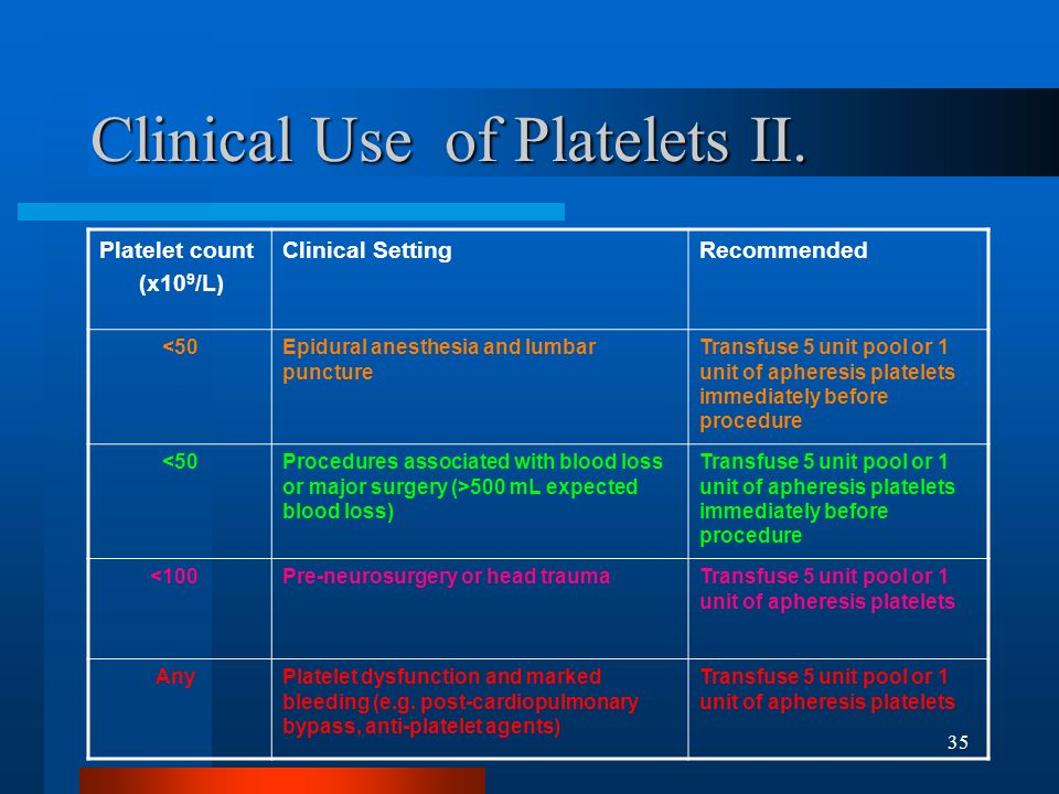 Clinical Use of Platelets II.