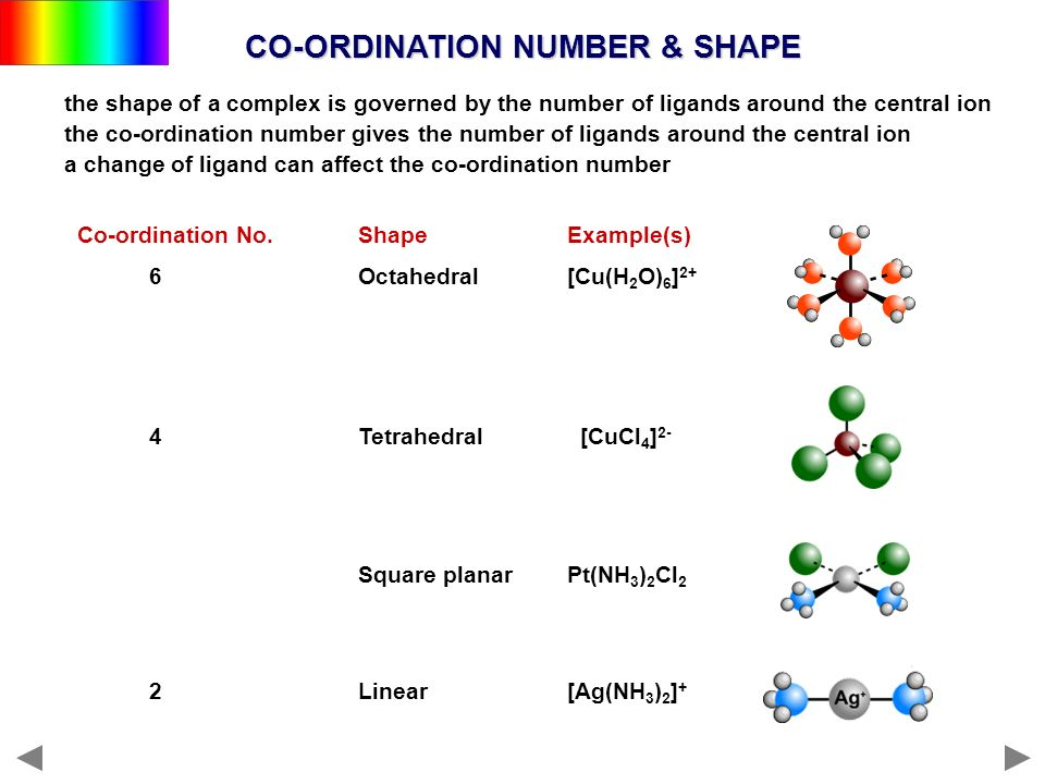 CO-ORDINATION NUMBER & SHAPE