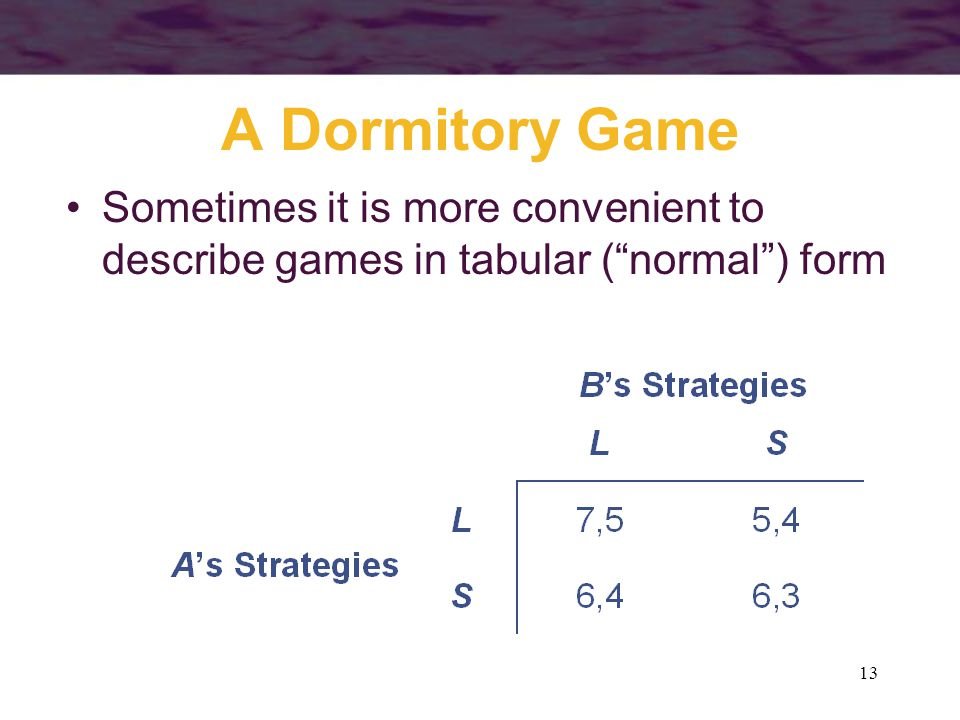 A Dormitory Game Sometimes it is more convenient to describe games in tabular ( normal ) form