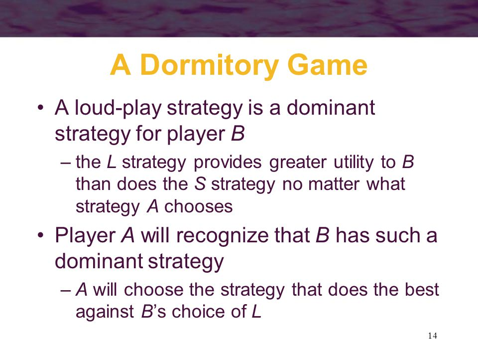 A Dormitory Game A loud-play strategy is a dominant strategy for player B.