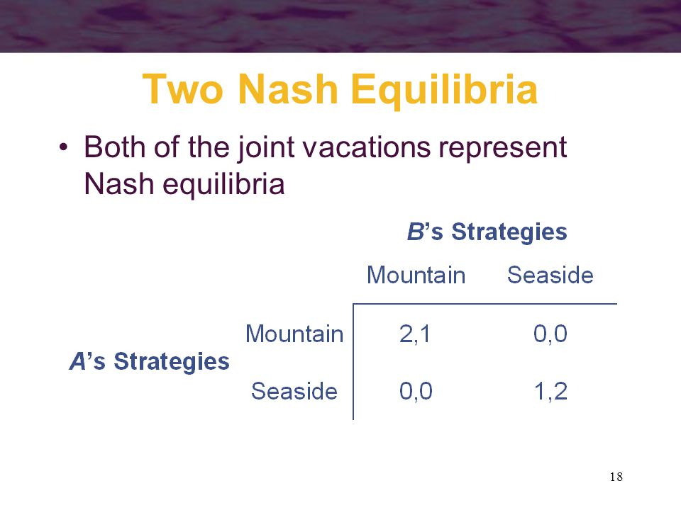 Two Nash Equilibria Both of the joint vacations represent Nash equilibria