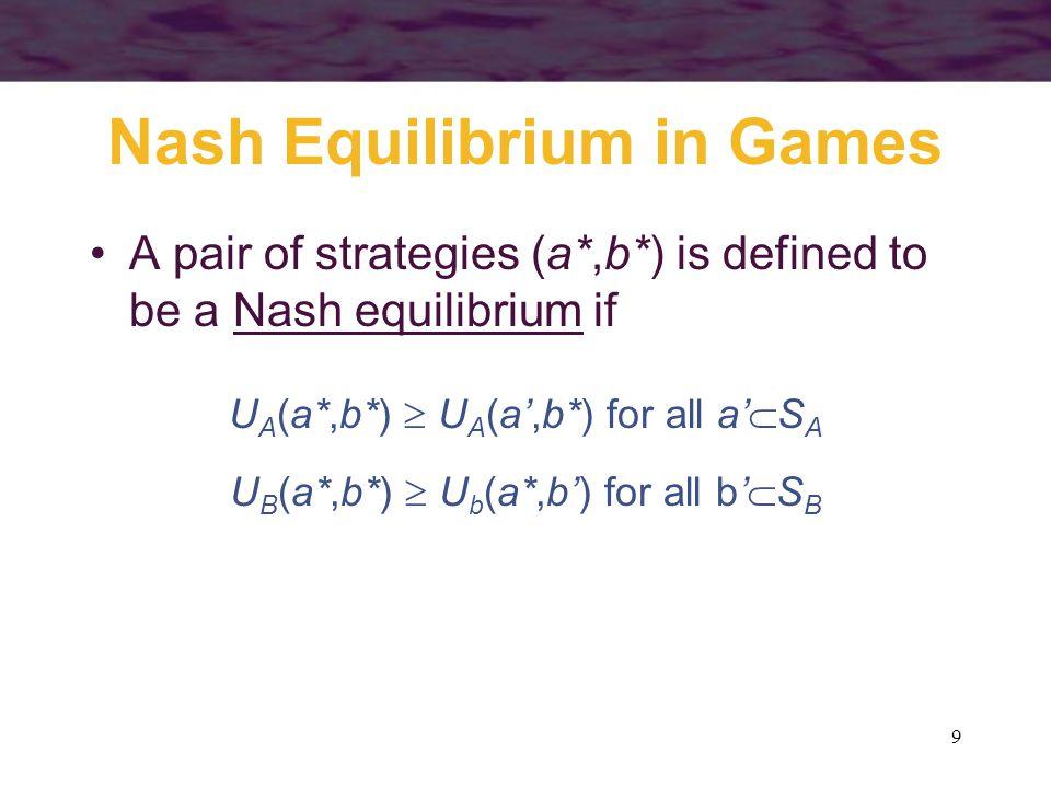 Nash Equilibrium in Games