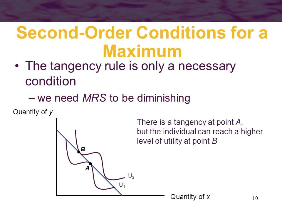 Second-Order Conditions for a Maximum