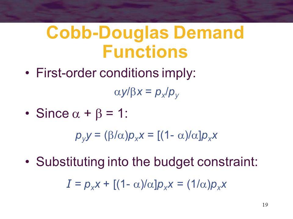 Cobb-Douglas Demand Functions
