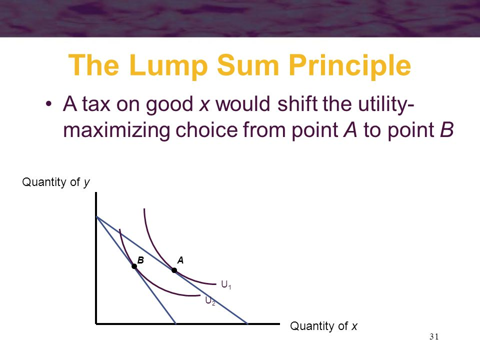 The Lump Sum Principle A tax on good x would shift the utility-maximizing choice from point A to point B.