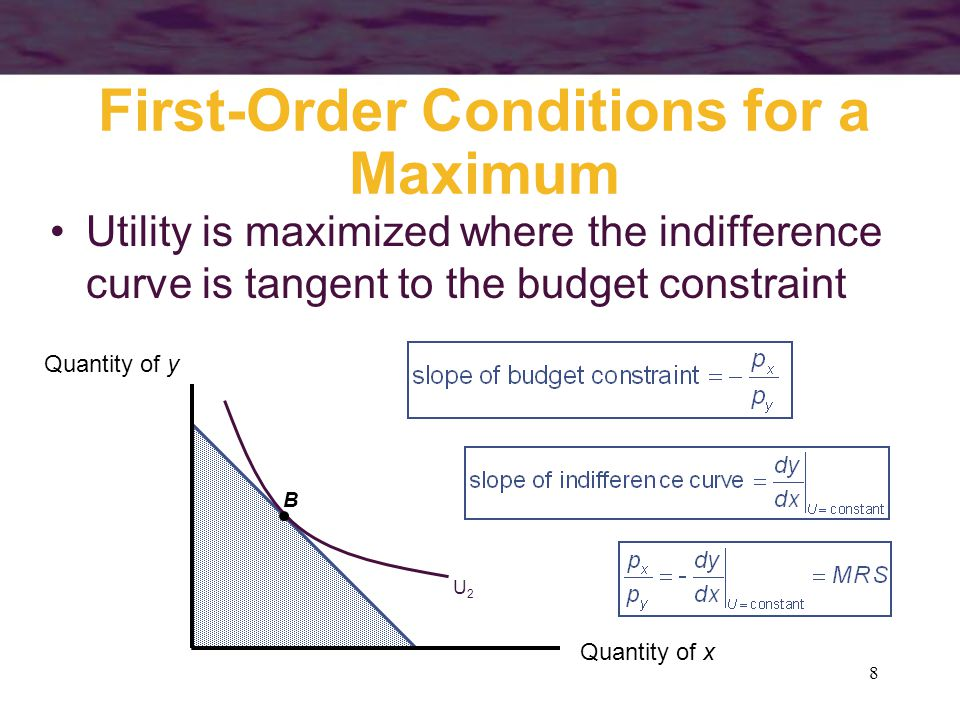 First-Order Conditions for a Maximum