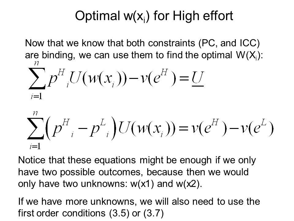 Optimal w(xi) for High effort