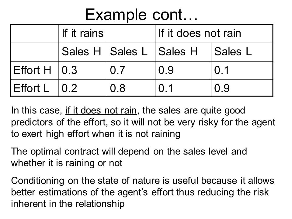 Example cont… If it rains If it does not rain Sales H Sales L Effort H