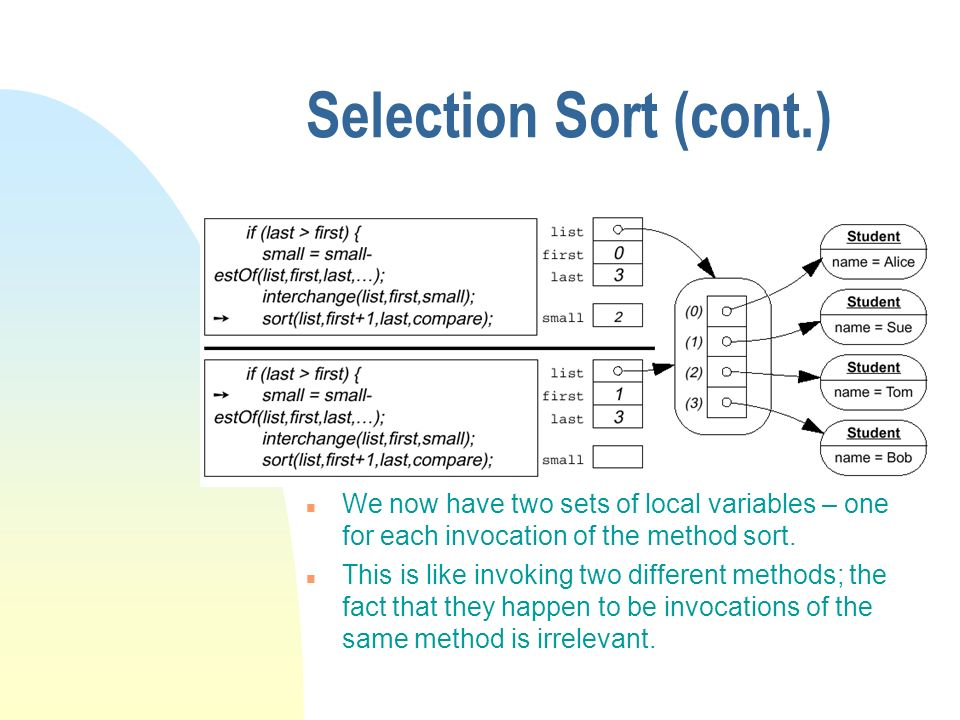 Selection Sort (cont.) We now have two sets of local variables – one for each invocation of the method sort.