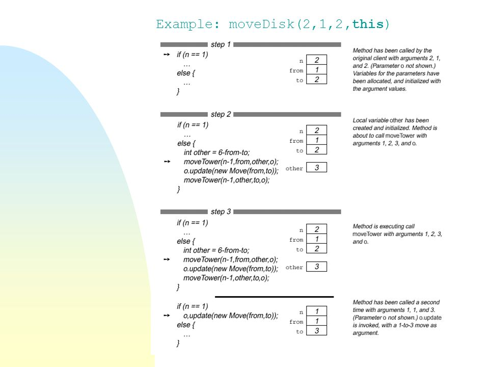 Example: moveDisk(2,1,2,this)