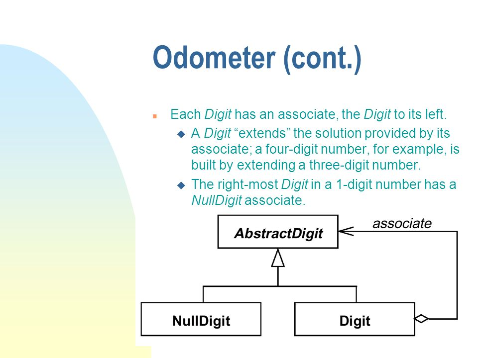 Odometer (cont.) Each Digit has an associate, the Digit to its left.