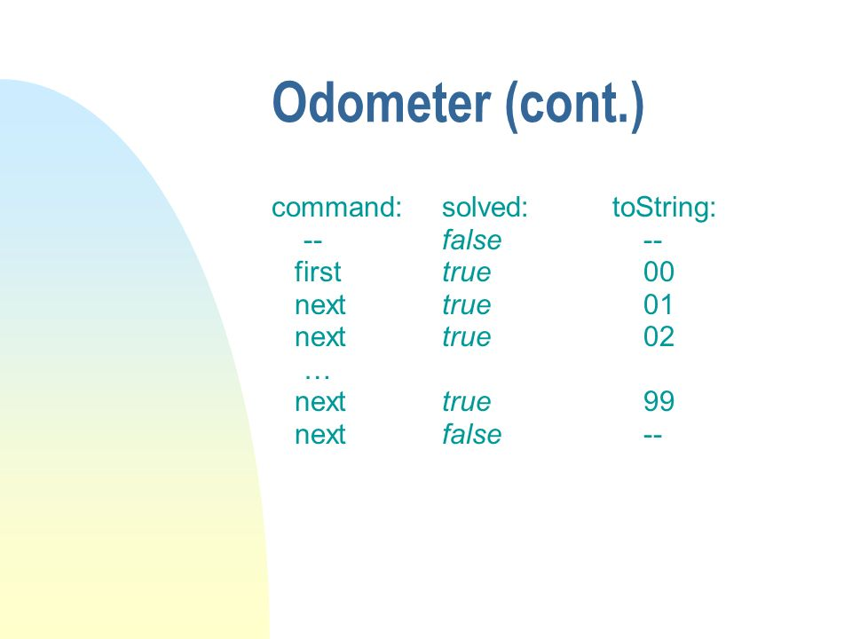 Odometer (cont.) command: solved: toString: -- false -- first true 00