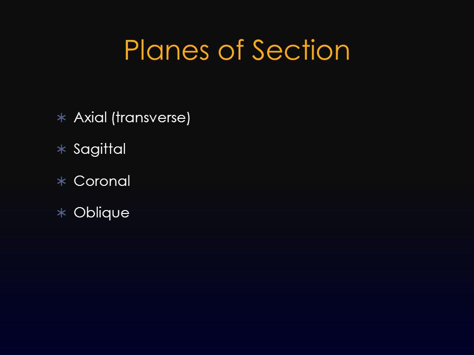 Planes of Section Axial (transverse) Sagittal Coronal Oblique