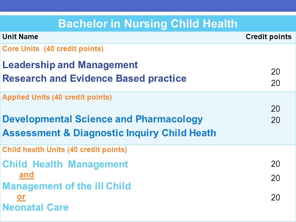 Child health Structure