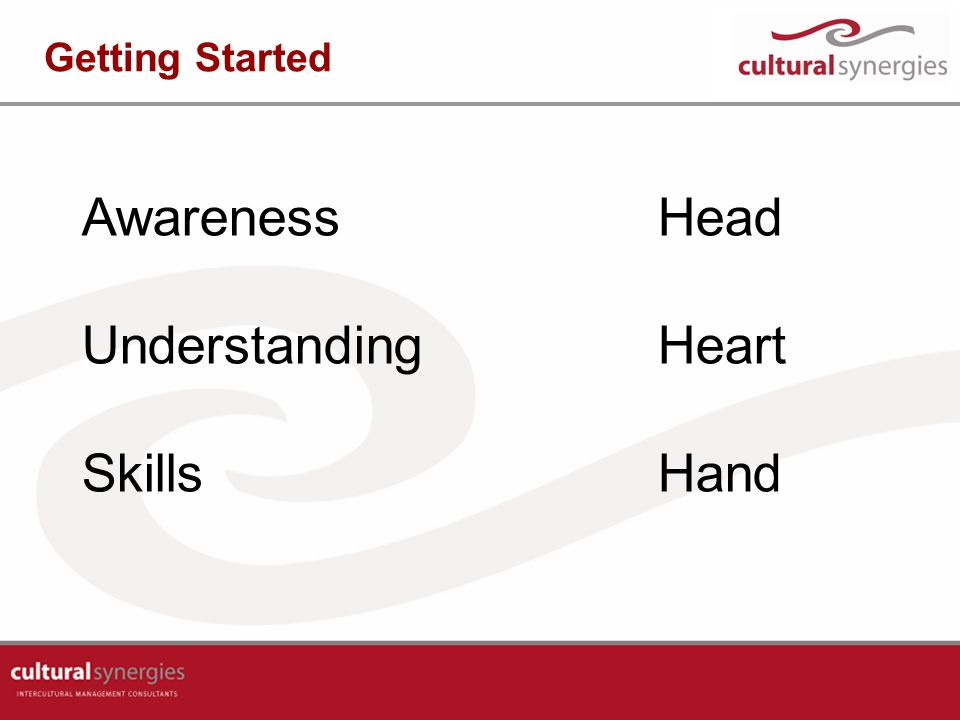 Getting Started Awareness Head Understanding Heart Skills Hand