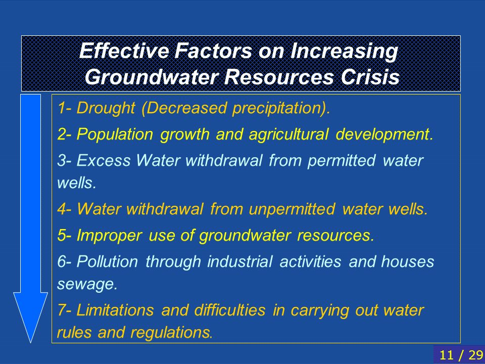 Effective Factors on Increasing Groundwater Resources Crisis