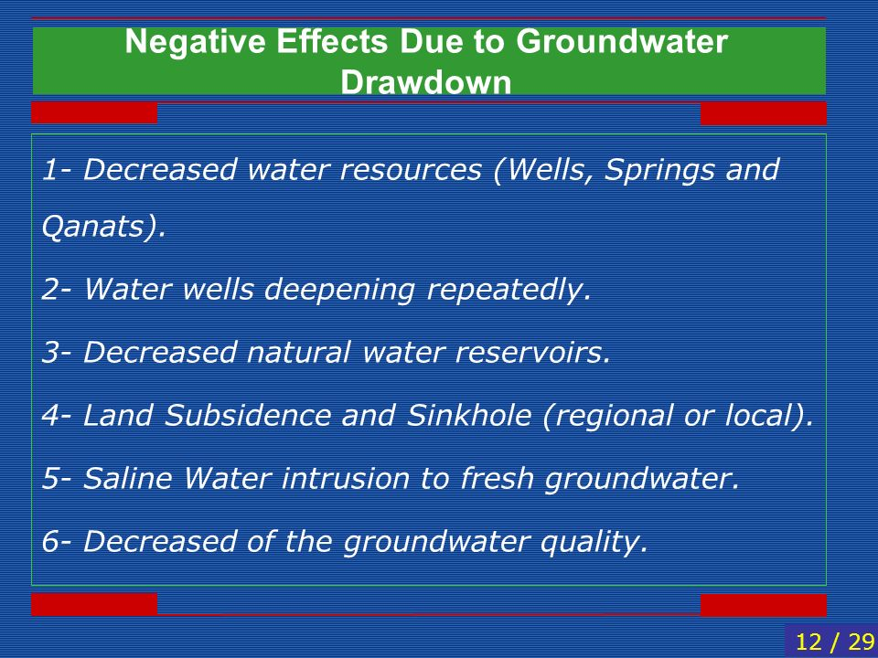 Negative Effects Due to Groundwater Drawdown