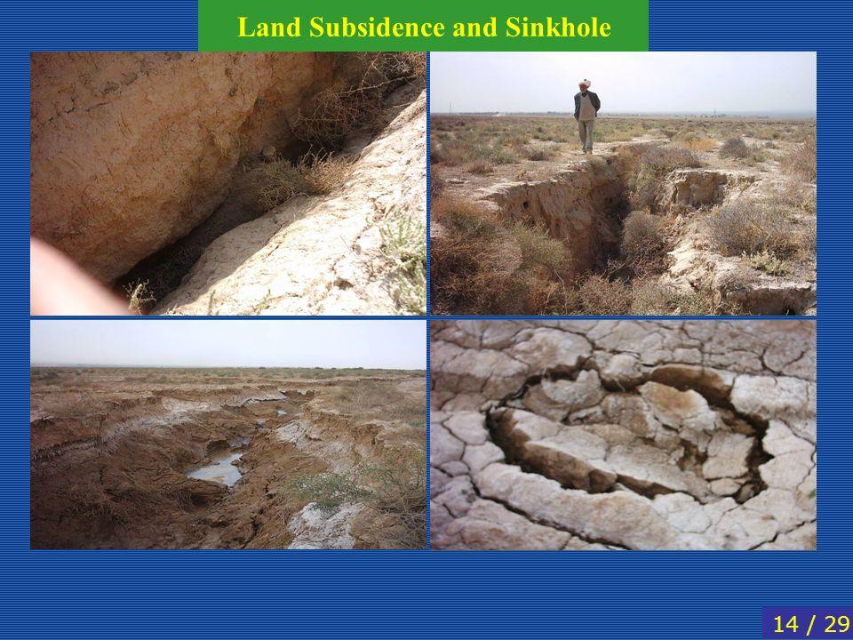 Land Subsidence and Sinkhole