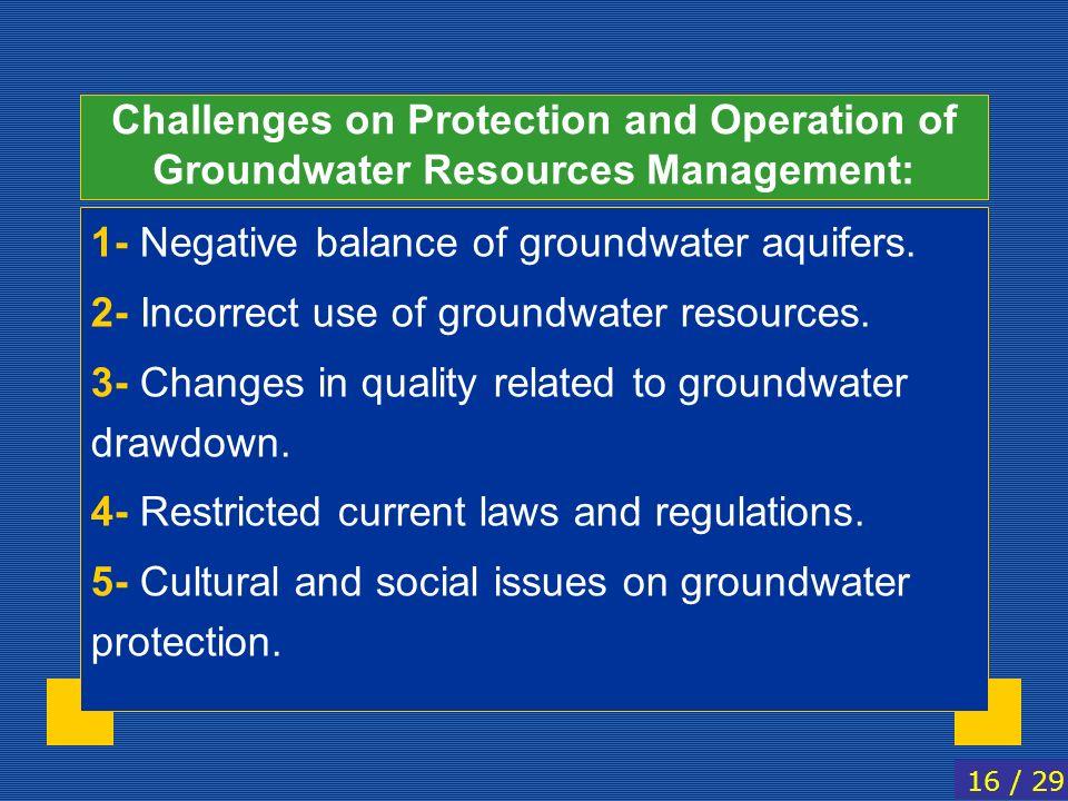 1- Negative balance of groundwater aquifers.