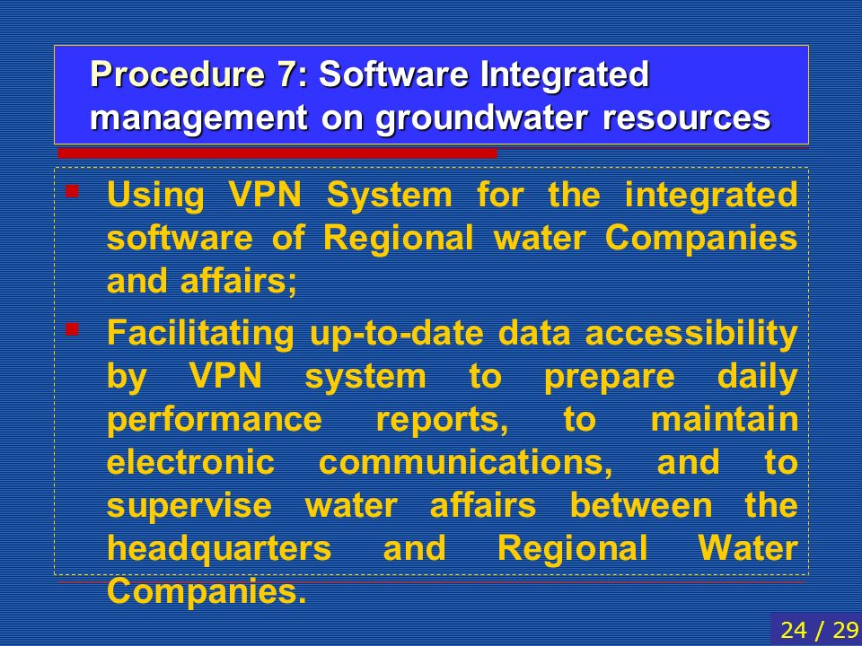 Procedure 7: Software Integrated management on groundwater resources