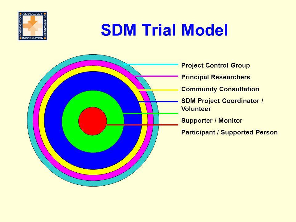 SDM Trial Model Project Control Group Principal Researchers