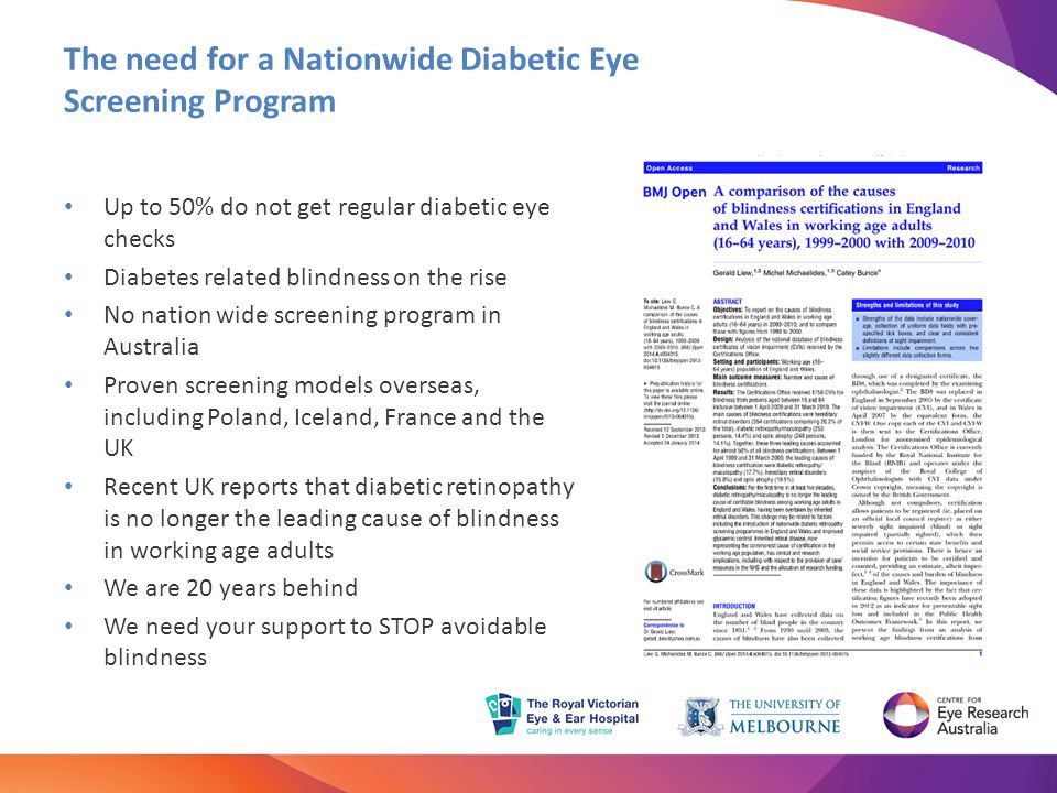 The need for a Nationwide Diabetic Eye Screening Program