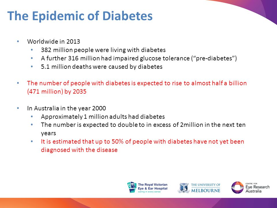 The Epidemic of Diabetes
