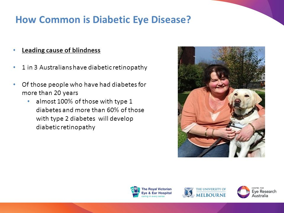 How Common is Diabetic Eye Disease